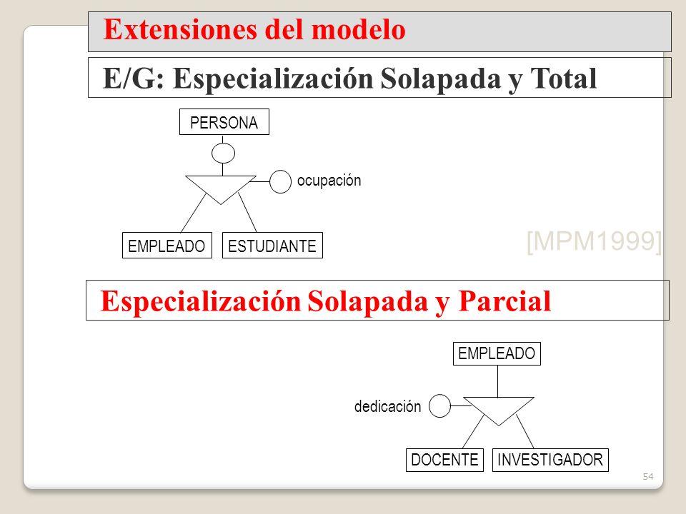 54 [MPM1999] Extensiones del modelo E/G: Especialización Solapada y Total Especialización Solapada y Parcial EMPLEADO ocupación ESTUDIANTE PERSONA EMPLEADO DOCENTEINVESTIGADOR dedicación