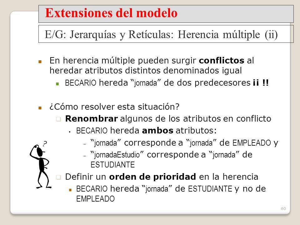 60 En herencia múltiple pueden surgir conflictos al heredar atributos distintos denominados igual BECARIO hereda jornada de dos predecesores ¡¡ !.