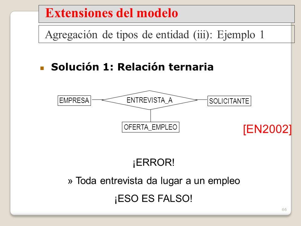 66 EMPRESA SOLICITANTE OFERTA_EMPLEO ENTREVISTA_A Agregación de tipos de entidad (iii): Ejemplo 1 Extensiones del modelo Solución 1: Relación ternaria ¡ERROR.