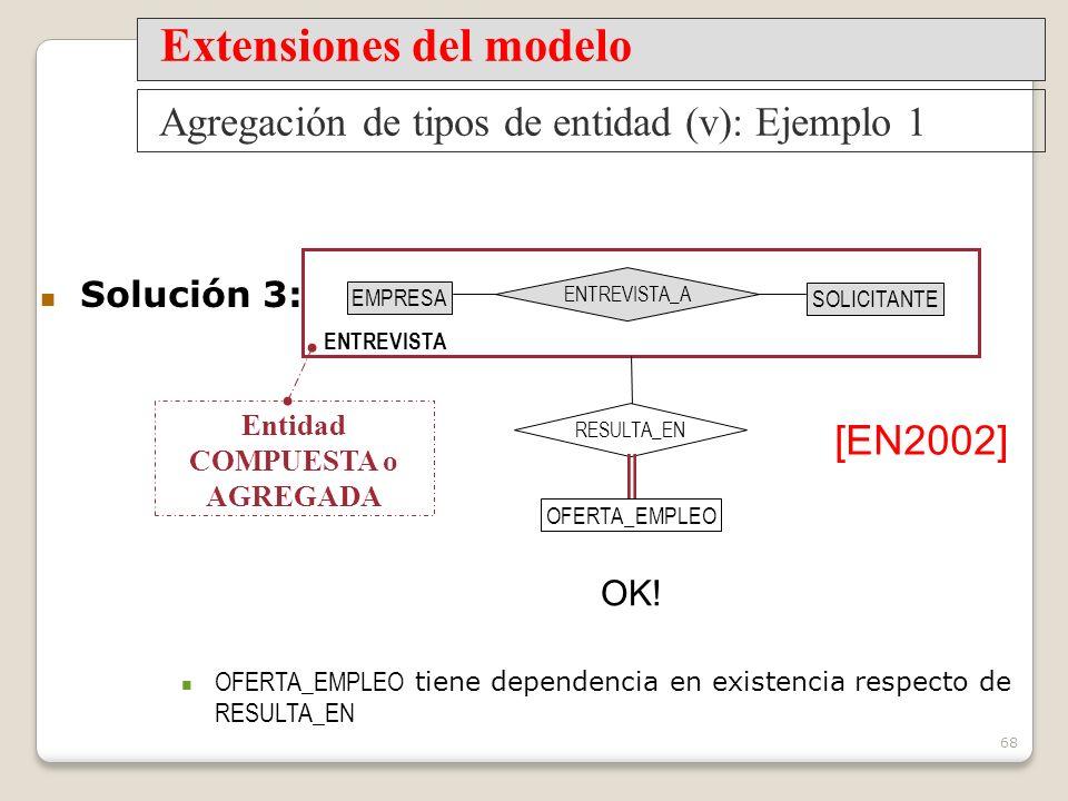 68 EMPRESA SOLICITANTE ENTREVISTA Entidad COMPUESTA o AGREGADA ENTREVISTA_A Agregación de tipos de entidad (v): Ejemplo 1 Extensiones del modelo Solución 3: [EN2002] OFERTA_EMPLEO RESULTA_EN OK.