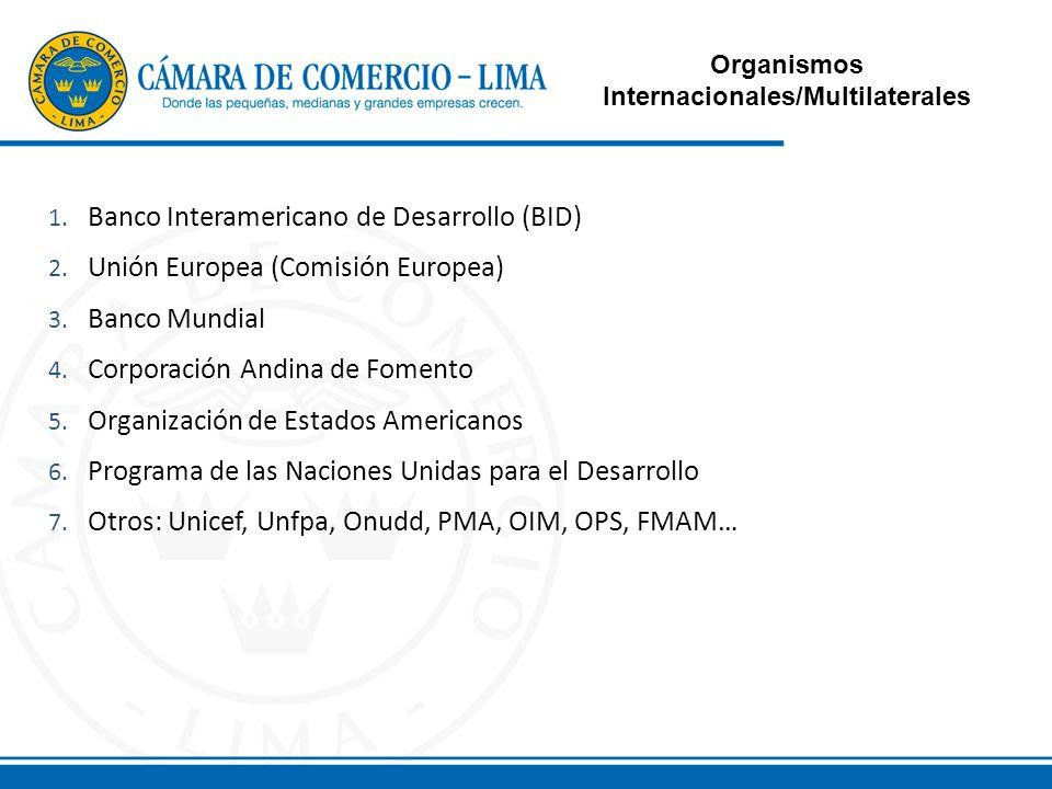 Organismos Internacionales/Multilaterales 1. Banco Interamericano de Desarrollo (BID) 2.