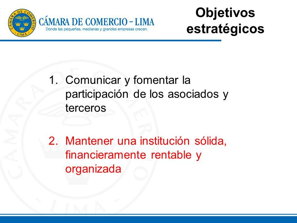 Objetivos estratégicos 1.Comunicar y fomentar la participación de los asociados y terceros 2.Mantener una institución sólida, financieramente rentable y organizada