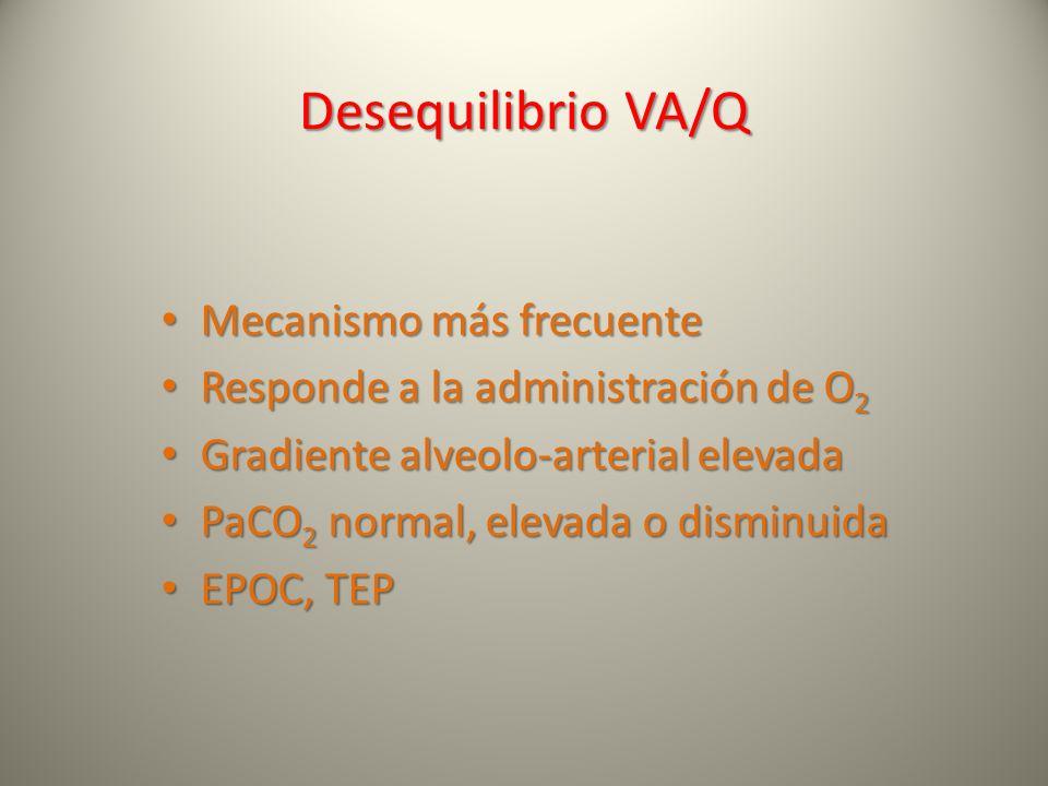 Desequilibrio VA/Q Mecanismo más frecuente Mecanismo más frecuente Responde a la administración de O 2 Responde a la administración de O 2 Gradiente a