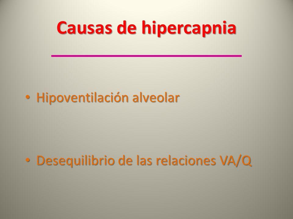 Causas de hipercapnia Hipoventilación alveolar Hipoventilación alveolar Desequilibrio de las relaciones VA/Q Desequilibrio de las relaciones VA/Q