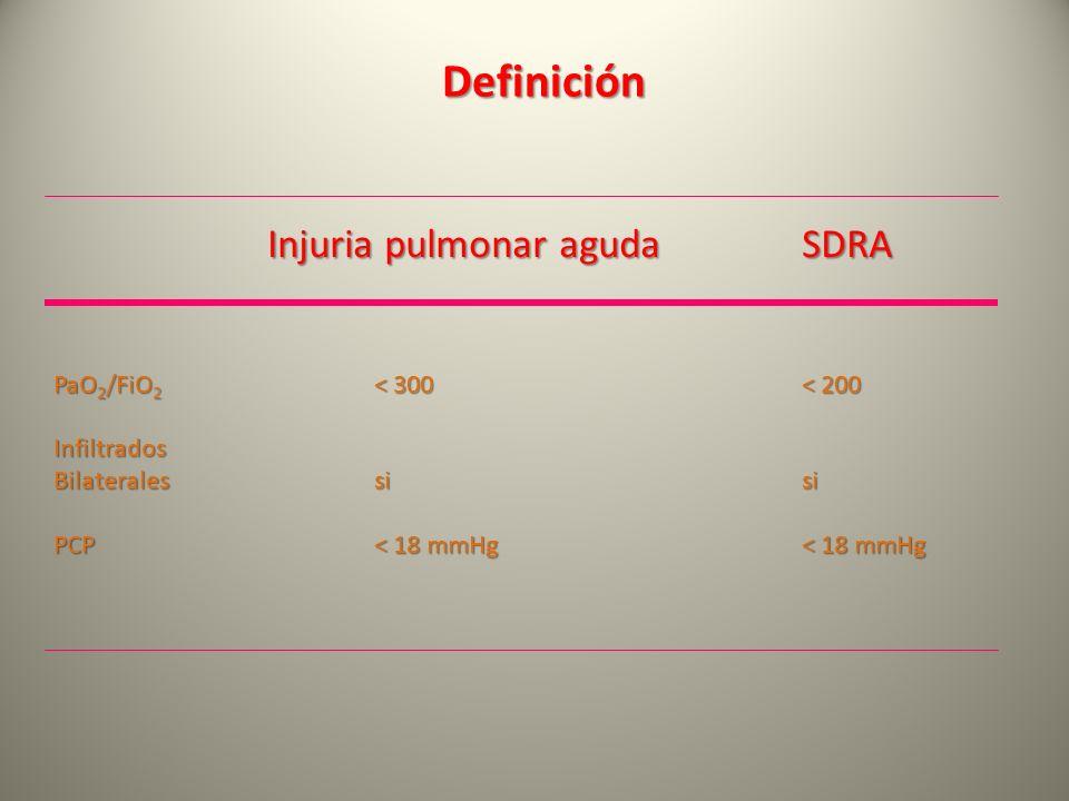 Definición Injuria pulmonar agudaSDRA PaO 2 /FiO 2 < 300< 200 Infiltrados Bilateralessisi PCP< 18 mmHg< 18 mmHg