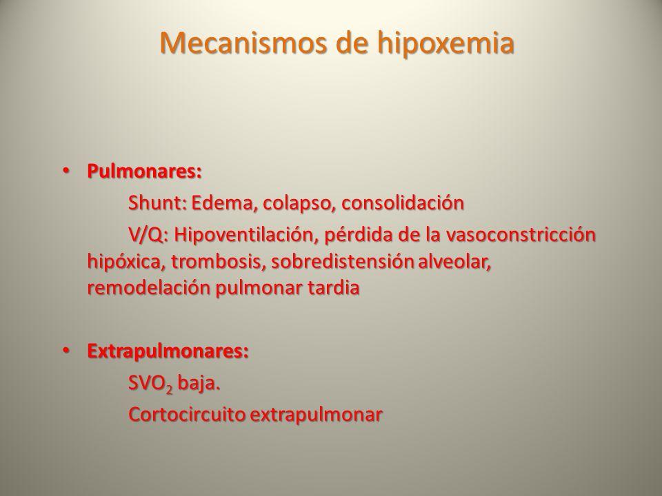 Mecanismos de hipoxemia Pulmonares: Pulmonares: Shunt: Edema, colapso, consolidación V/Q: Hipoventilación, pérdida de la vasoconstricción hipóxica, tr