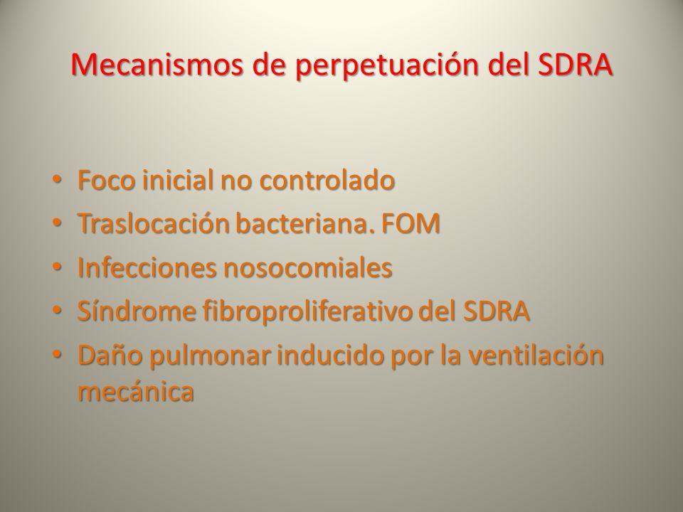 Mecanismos de perpetuación del SDRA Foco inicial no controlado Foco inicial no controlado Traslocación bacteriana. FOM Traslocación bacteriana. FOM In