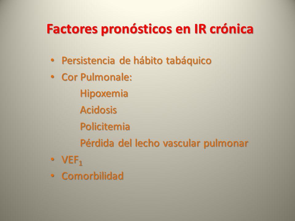Factores pronósticos en IR crónica Persistencia de hábito tabáquico Persistencia de hábito tabáquico Cor Pulmonale: Cor Pulmonale:HipoxemiaAcidosisPol