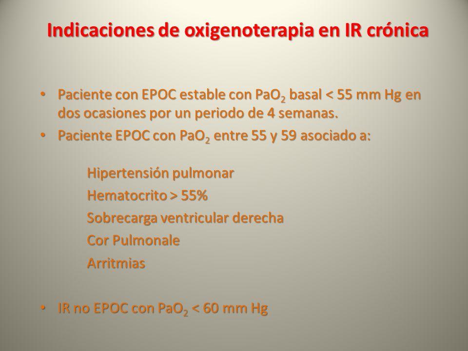 Indicaciones de oxigenoterapia en IR crónica Paciente con EPOC estable con PaO 2 basal < 55 mm Hg en dos ocasiones por un periodo de 4 semanas. Pacien