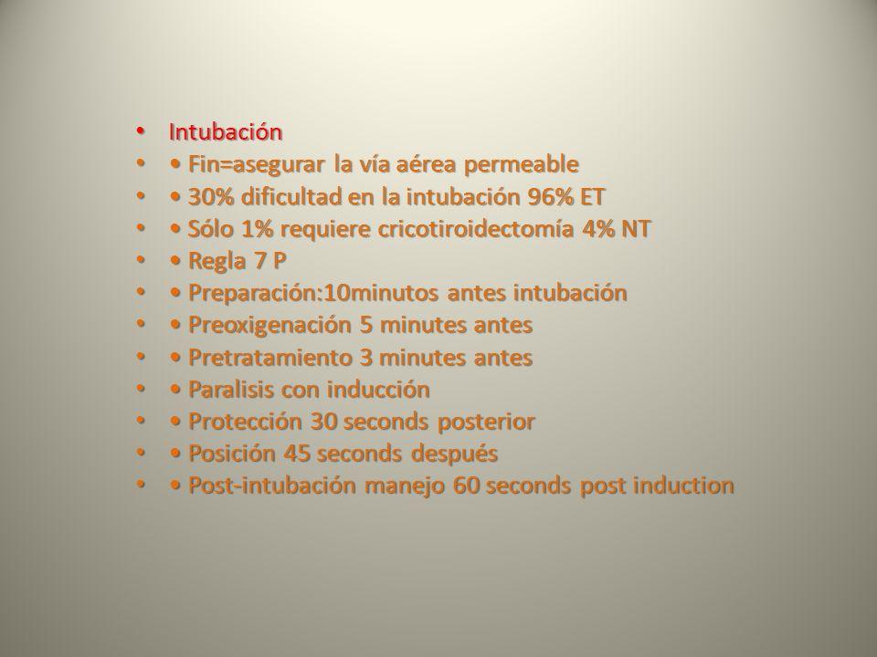 Intubación Intubación Fin=asegurar la vía aérea permeable Fin=asegurar la vía aérea permeable 30% dificultad en la intubación 96% ET 30% dificultad en