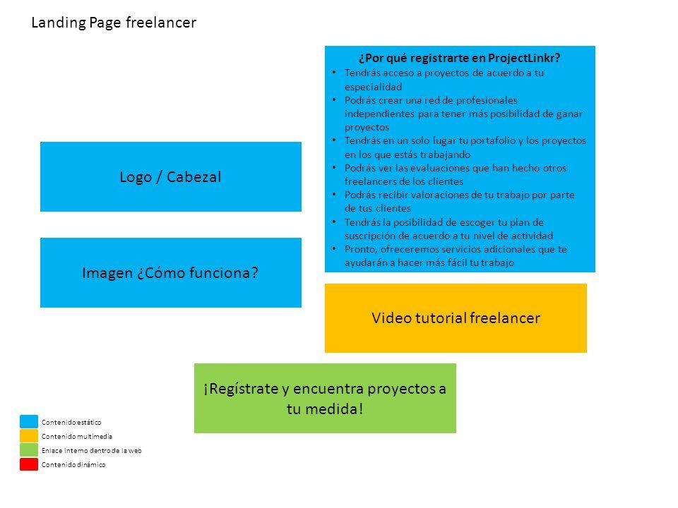 Landing Page freelancer Logo / Cabezal ¿Por qué registrarte en ProjectLinkr.