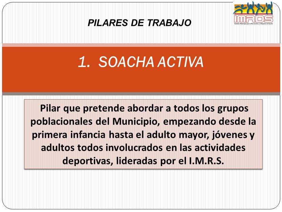 1. SOACHA ACTIVA PILARES DE TRABAJO Pilar que pretende abordar a todos los grupos poblacionales del Municipio, empezando desde la primera infancia has