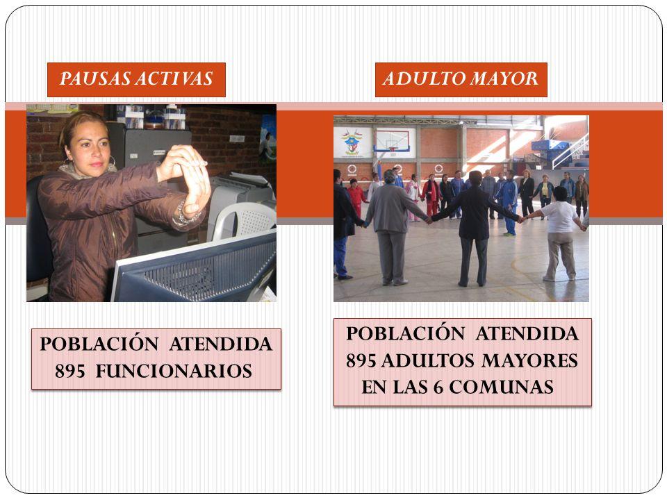 PAUSAS ACTIVASADULTO MAYOR POBLACIÓN ATENDIDA 895 ADULTOS MAYORES EN LAS 6 COMUNAS POBLACIÓN ATENDIDA 895 ADULTOS MAYORES EN LAS 6 COMUNAS POBLACIÓN A