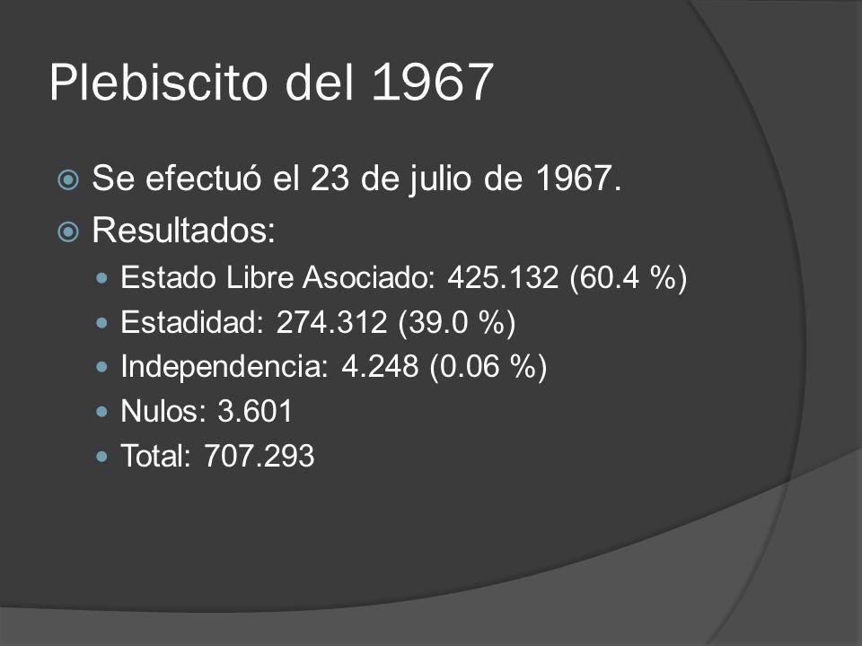 Plebiscito del 1967 Se efectuó el 23 de julio de 1967. Resultados: Estado Libre Asociado: 425.132 (60.4 %) Estadidad: 274.312 (39.0 %) Independencia: