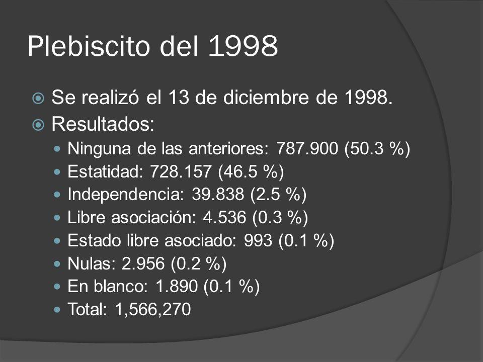 Plebiscito del 1998 Se realizó el 13 de diciembre de 1998. Resultados: Ninguna de las anteriores: 787.900 (50.3 %) Estatidad: 728.157 (46.5 %) Indepen