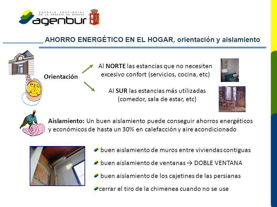 AHORRO ENERGÉTICO EN EL HOGAR, orientación y aislamiento Orientación Al NORTE las estancias que no necesiten excesivo confort (servicios, cocina, etc)