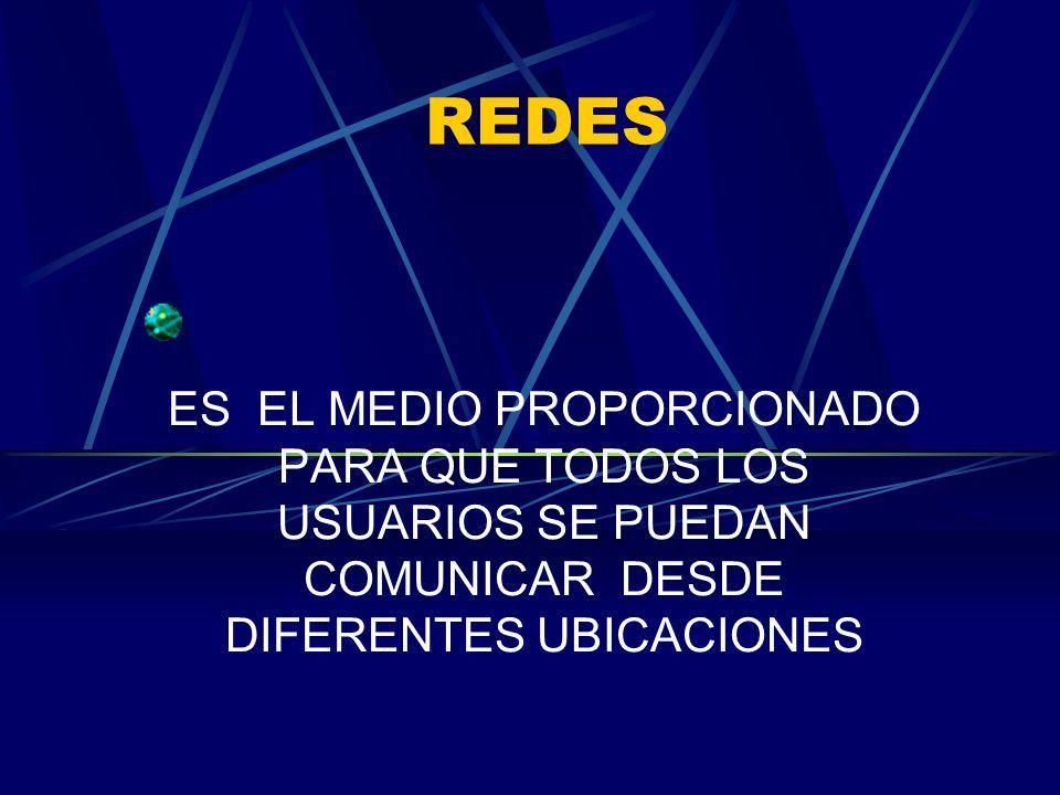 SOFTWARE DE RED Es el sistema operativo de la red, como el pc lan