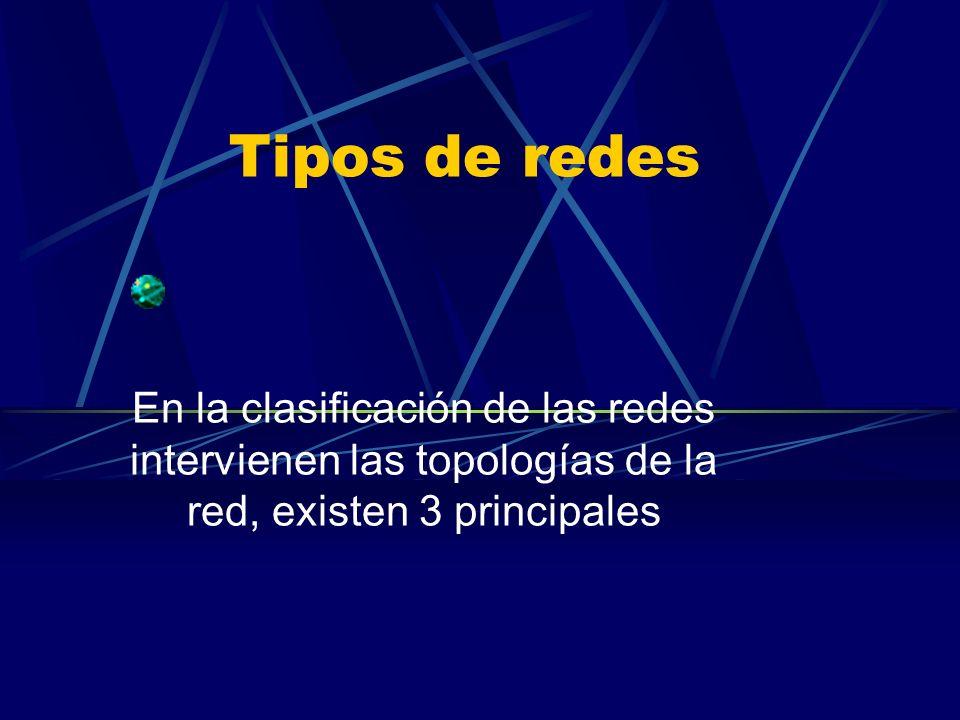 TOPOLOGÍAS Topología estrella: se caracteriza por la existencia de un control central o conmutador al que se conectan todos los dispositivos por enlace punto a punto individuales