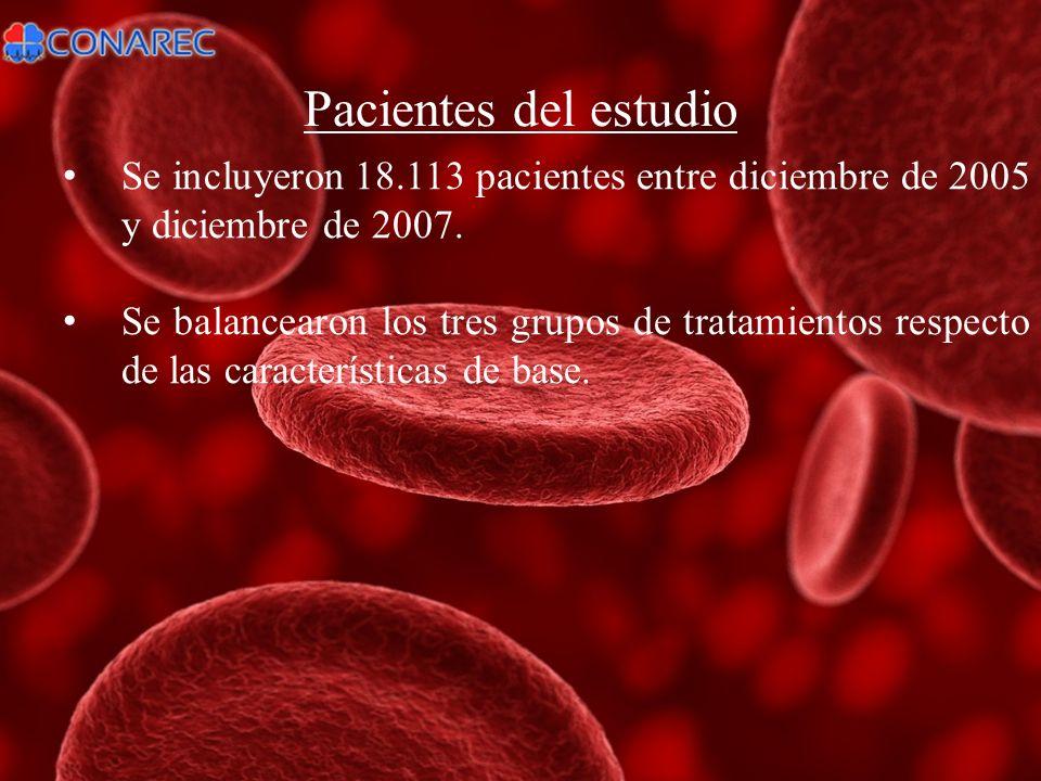 Se incluyeron 18.113 pacientes entre diciembre de 2005 y diciembre de 2007. Se balancearon los tres grupos de tratamientos respecto de las característ