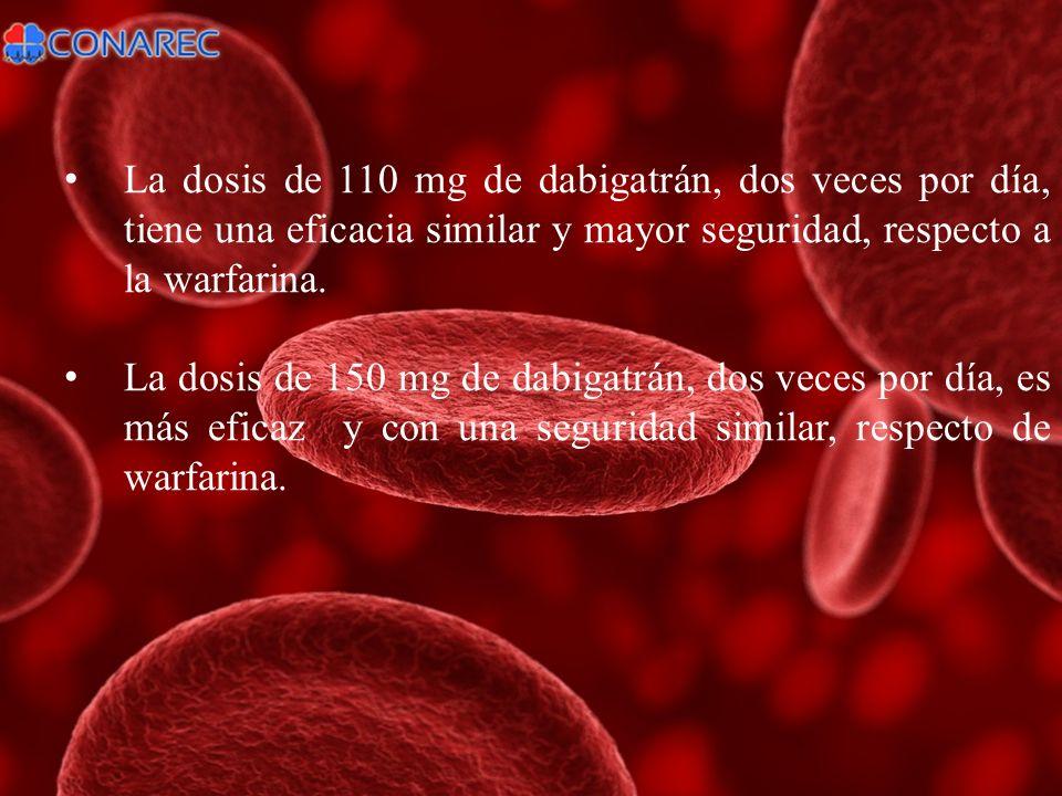 La dosis de 110 mg de dabigatrán, dos veces por día, tiene una eficacia similar y mayor seguridad, respecto a la warfarina. La dosis de 150 mg de dabi