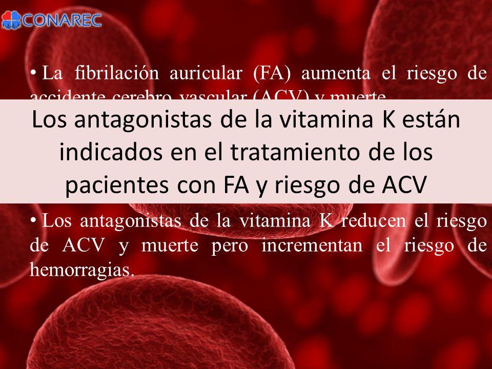 La fibrilación auricular (FA) aumenta el riesgo de accidente cerebro vascular (ACV) y muerte. Los antagonistas de la vitamina K reducen el riesgo de A