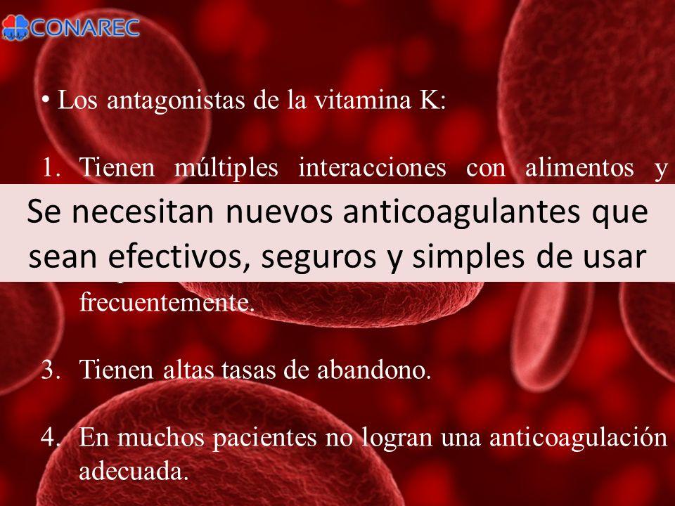 Los antagonistas de la vitamina K: 1.Tienen múltiples interacciones con alimentos y medicamentos. 2.Requieren de controles de laboratorio frecuentemen