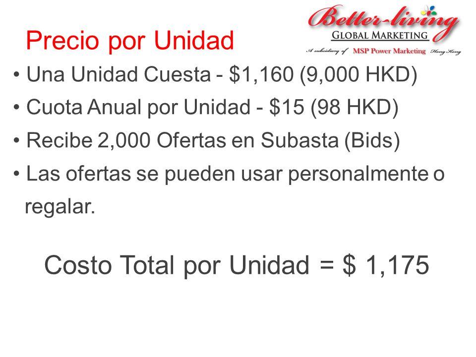 Precio por Unidad Una Unidad Cuesta - $1,160 (9,000 HKD) Cuota Anual por Unidad - $15 (98 HKD) Recibe 2,000 Ofertas en Subasta (Bids) Las ofertas se p