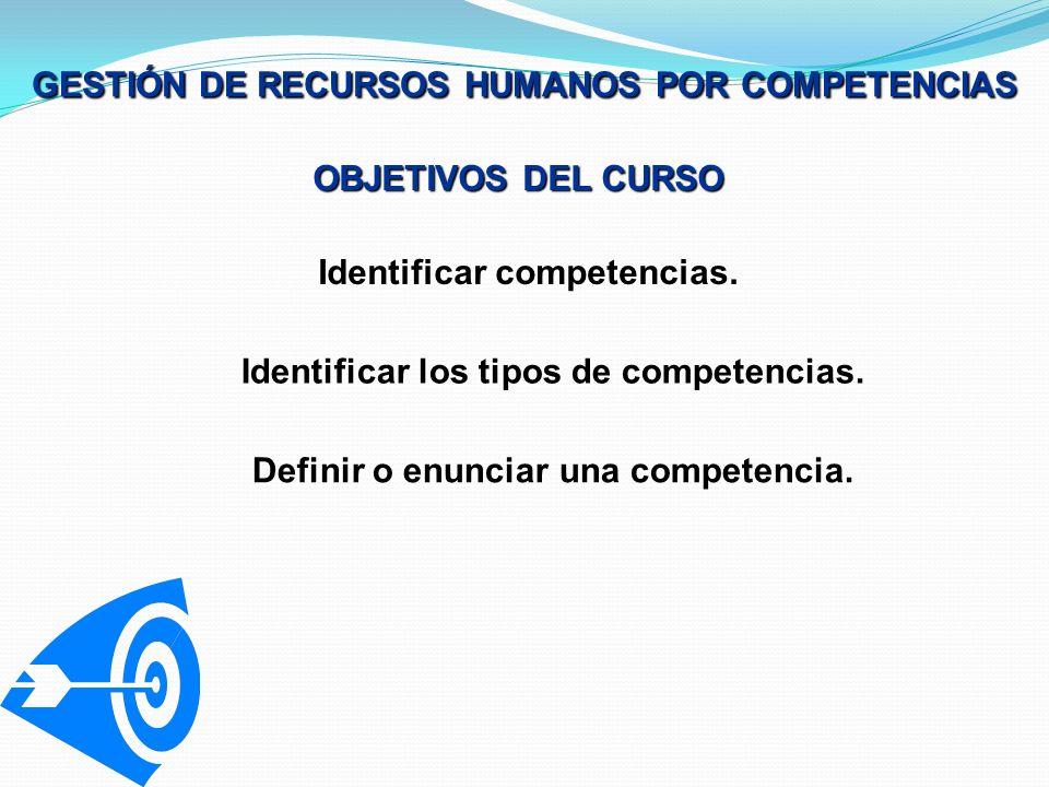 OBJETIVOS DEL CURSO Identificar competencias.Identificar los tipos de competencias.