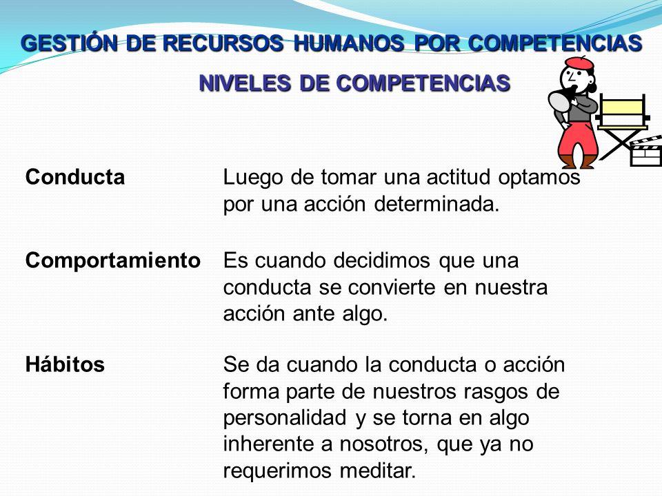 NIVELES DE COMPETENCIAS Conducta Comportamiento GESTIÓN DE RECURSOS HUMANOS POR COMPETENCIAS Luego de tomar una actitud optamos por una acción determinada.