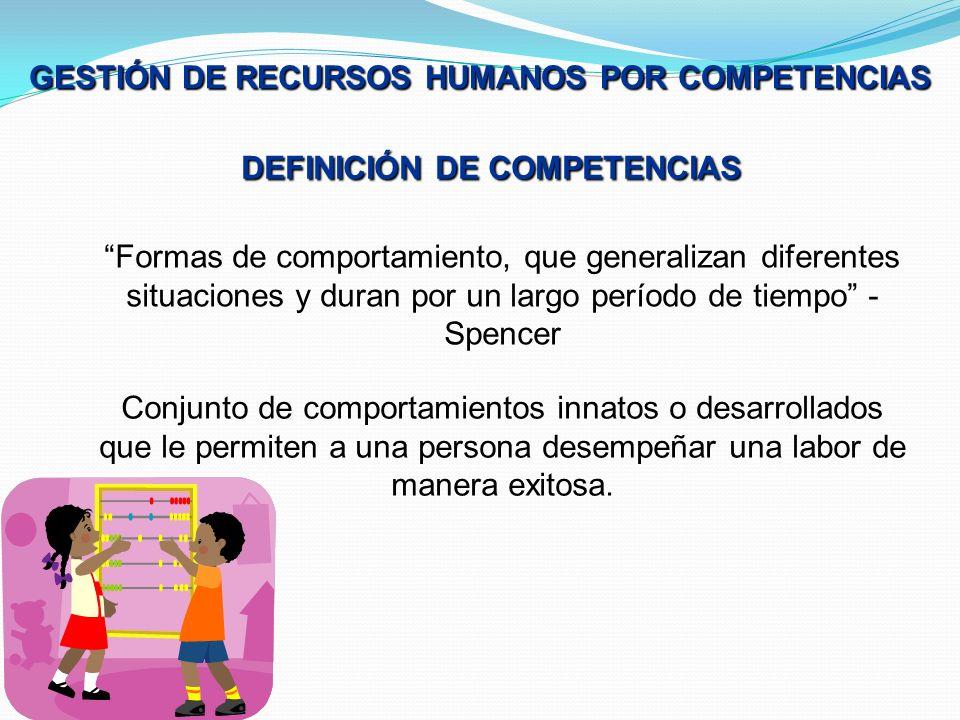 Competencias técnicas o de conocimientos Competencias de gestión o derivadas de la conducta GESTIÓN DE RECURSOS HUMANOS POR COMPETENCIAS TIPOS DE COMPETENCIAS