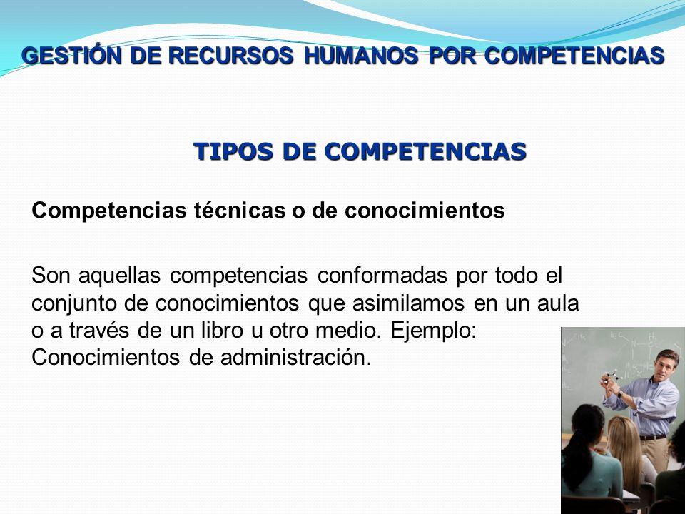 ¿CÓMO APLICAMOS GESTIÓN DE RECURSOS HUMANOS POR COMPETENCIAS.