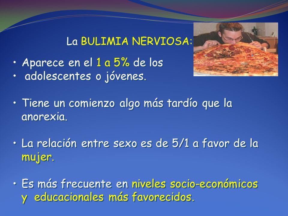 La BULIMIA NERVIOSA: Aparece en el 1 a 5% de los adolescentes o jóvenes.