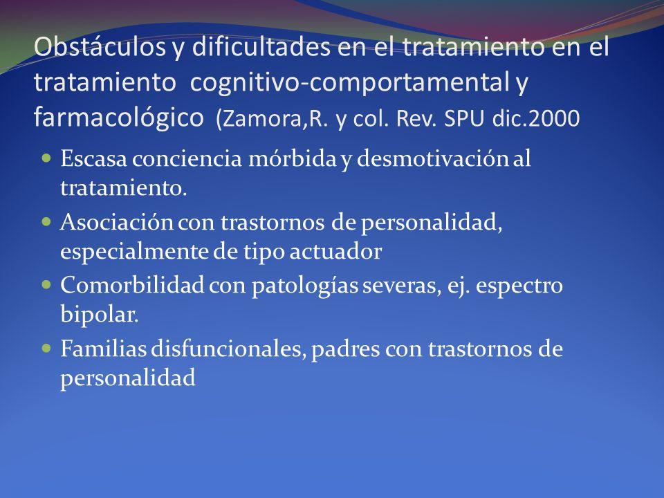 Obstáculos y dificultades en el tratamiento en el tratamiento cognitivo-comportamental y farmacológico (Zamora,R. y col. Rev. SPU dic.2000 Escasa conc