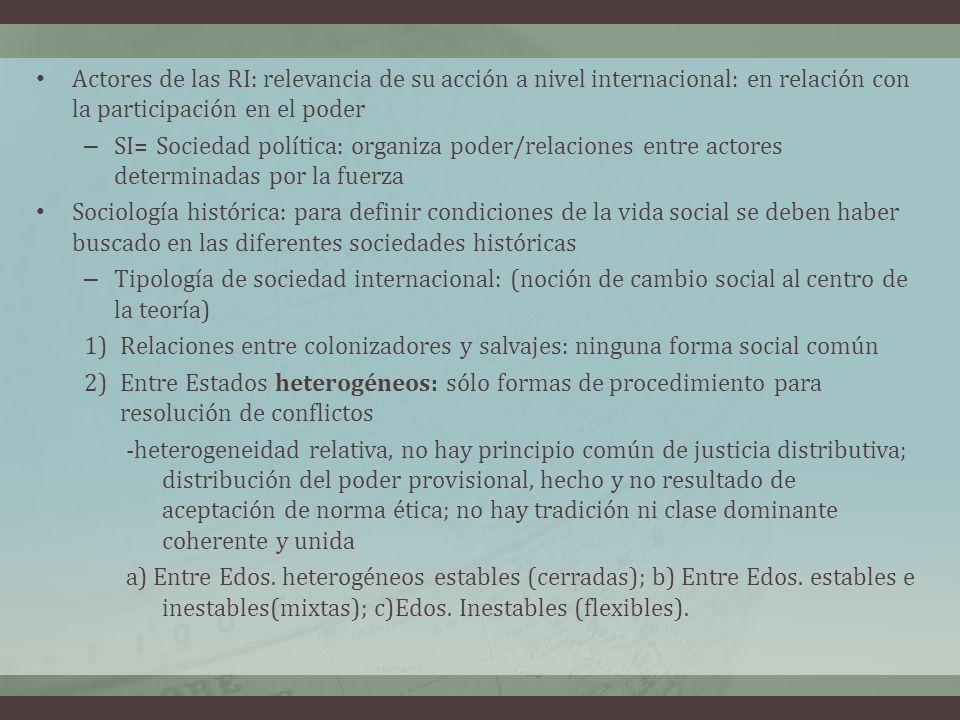 Actores de las RI: relevancia de su acción a nivel internacional: en relación con la participación en el poder – SI= Sociedad política: organiza poder
