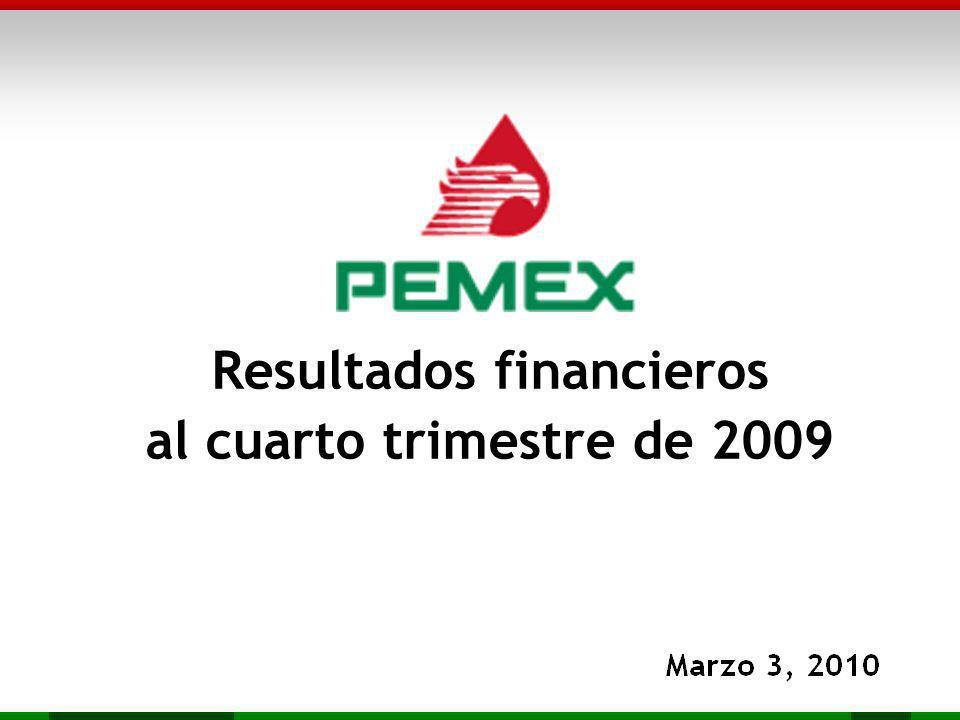 Resultados financieros al cuarto trimestre de 2009
