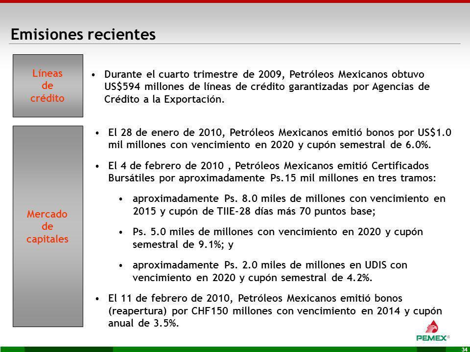 34 Mercado de capitales El 28 de enero de 2010, Petróleos Mexicanos emitió bonos por US$1.0 mil millones con vencimiento en 2020 y cupón semestral de