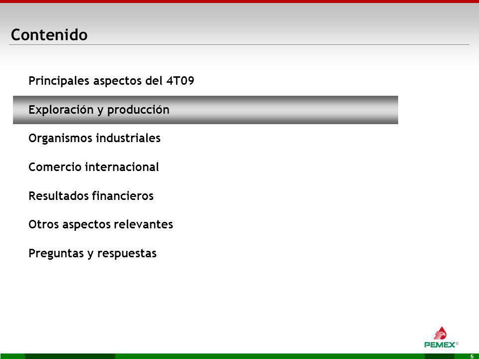 36 www.pemex.com Relación con Inversionistas (+52 55) 1944 - 9700 ri@dcf.pemex.com