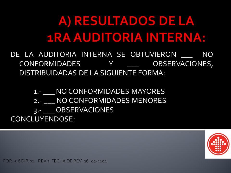 CAJA MAGISTERIAL DE AHORROS Y PRESTAMOS SEC. 54 SNTE DE LA AUDITORIA INTERNA SE OBTUVIERON ___ NO CONFORMIDADES Y ___ OBSERVACIONES, DISTRIBUIDADAS DE