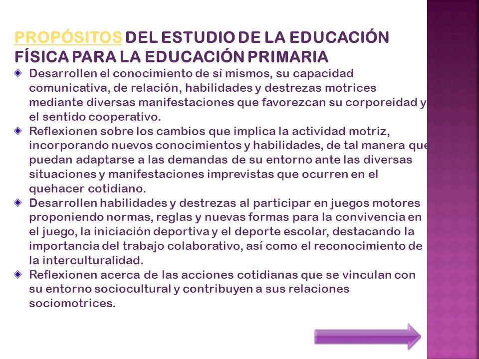 PROPÓSITOSPROPÓSITOS DEL ESTUDIO DE LA EDUCACIÓN FÍSICA PARA LA EDUCACIÓN PRIMARIA Desarrollen el conocimiento de sí mismos, su capacidad comunicativa