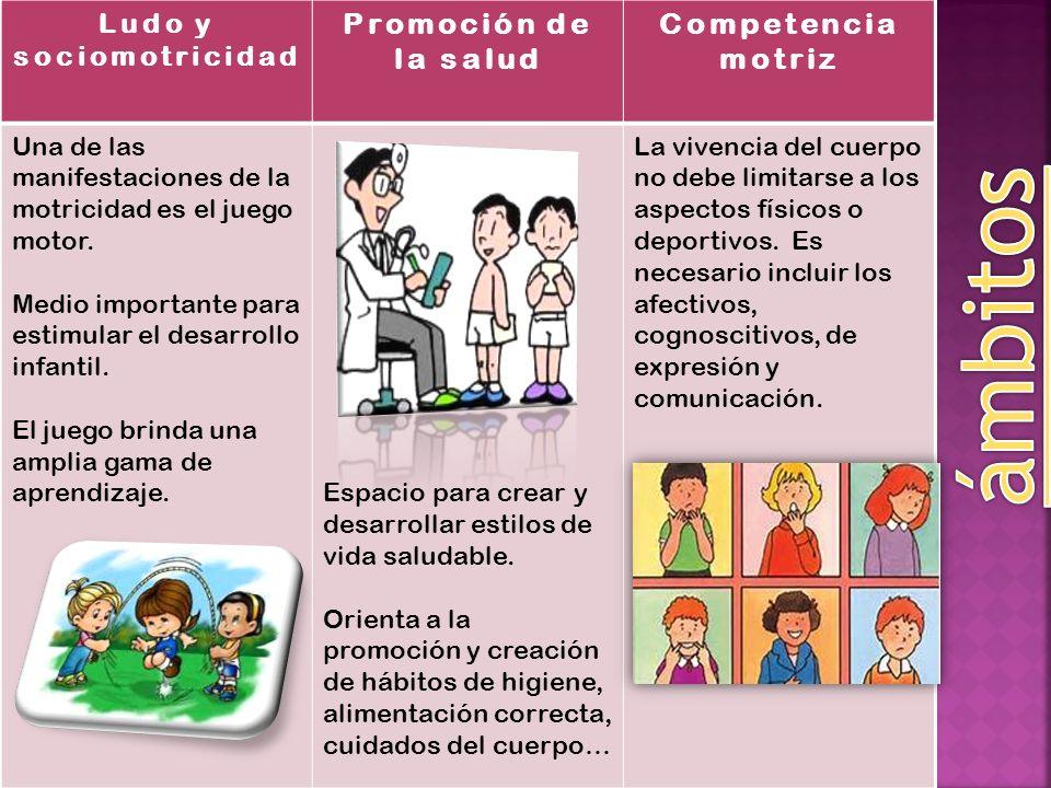 Ludo y sociomotricidad Promoción de la salud Competencia motriz Una de las manifestaciones de la motricidad es el juego motor. Medio importante para e