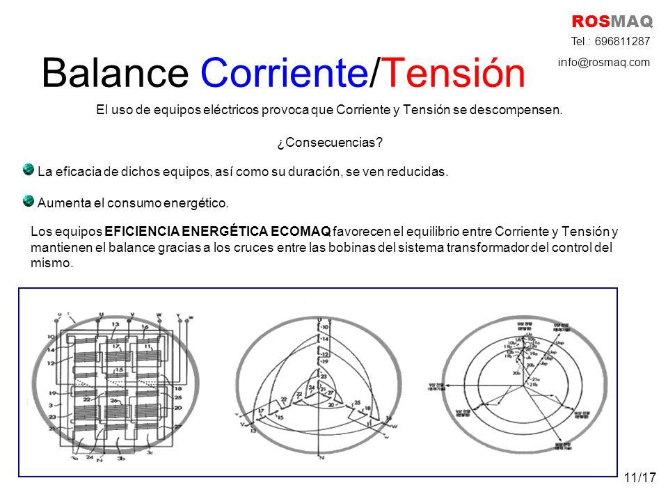 Balance Corriente/Tensión El uso de equipos eléctricos provoca que Corriente y Tensión se descompensen.