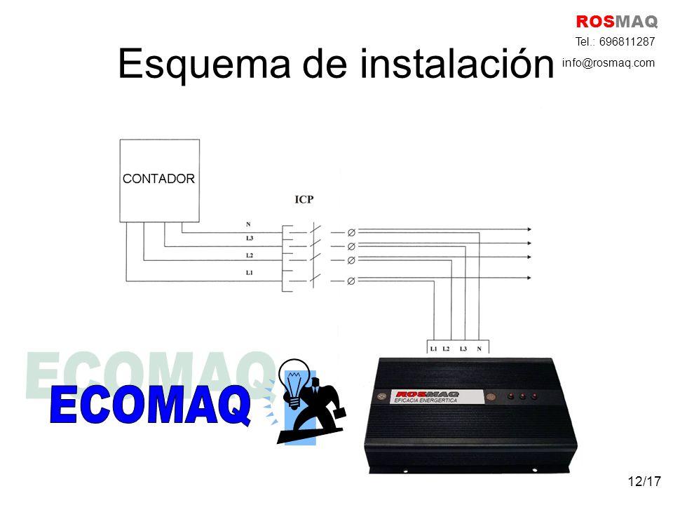 Esquema de instalación ROSMAQ Tel.: 696811287 info@rosmaq.com 12/17