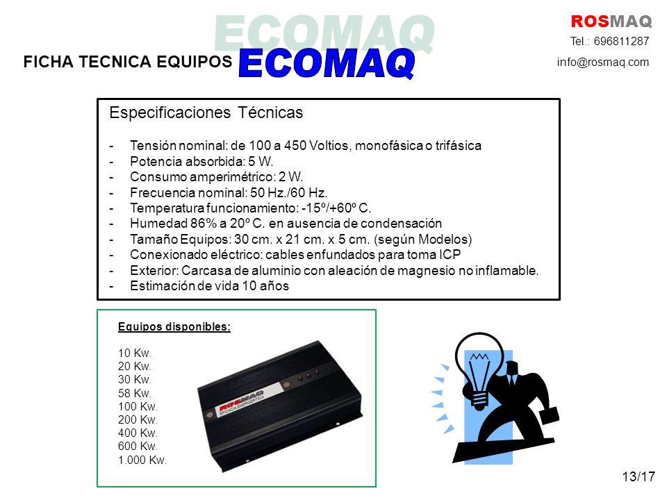 ROSMAQ FICHA TECNICA EQUIPOS Tel.: 696811287 info@rosmaq.com Especificaciones Técnicas -Tensión nominal: de 100 a 450 Voltios, monofásica o trifásica