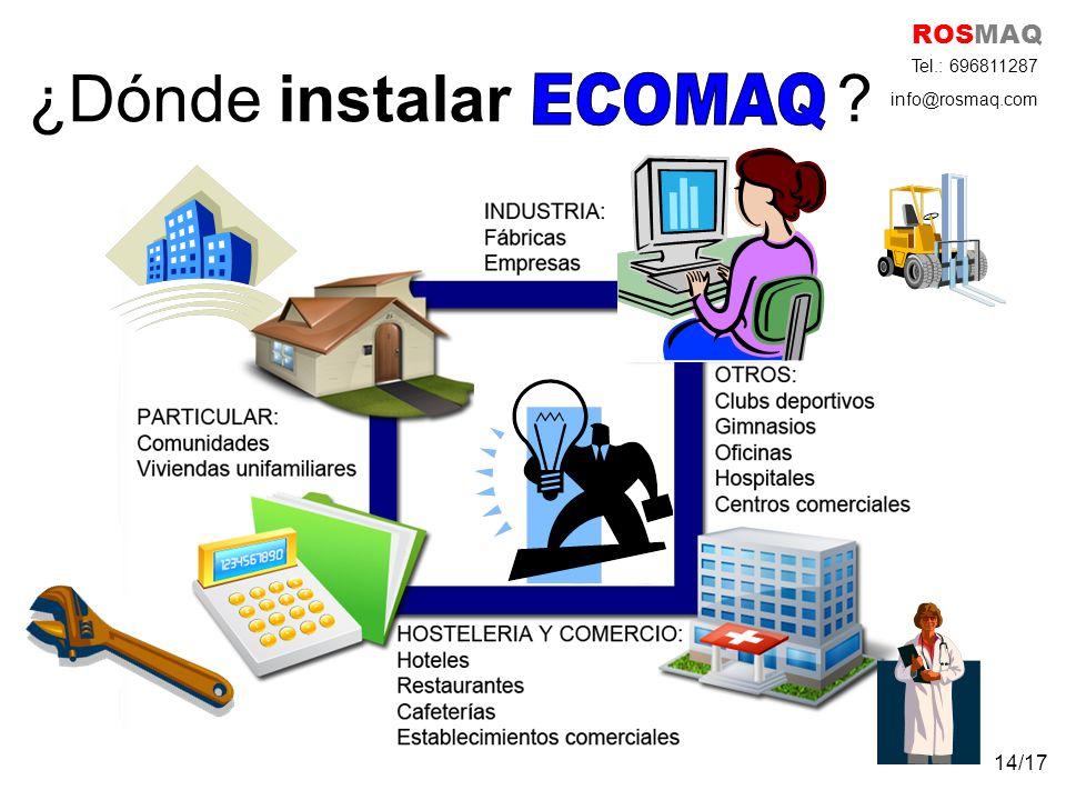 ¿Dónde instalar ? ROSMAQ Tel.: 696811287 info@rosmaq.com 14/17