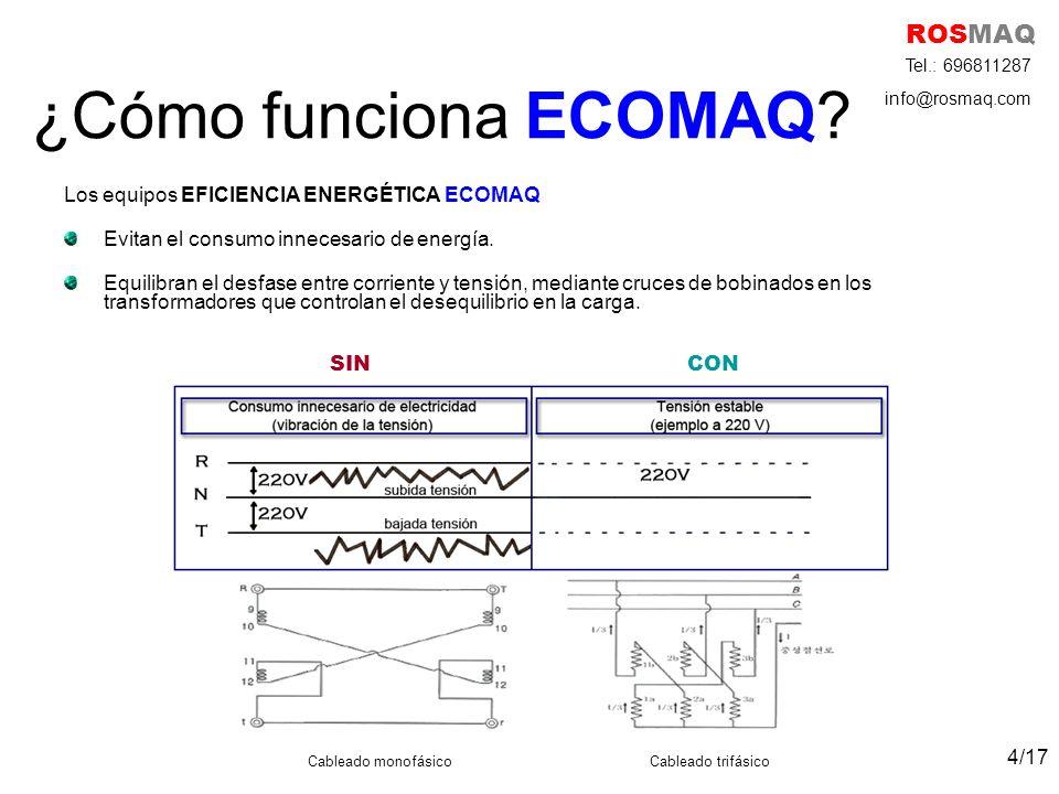 ¿Cómo funciona ECOMAQ.
