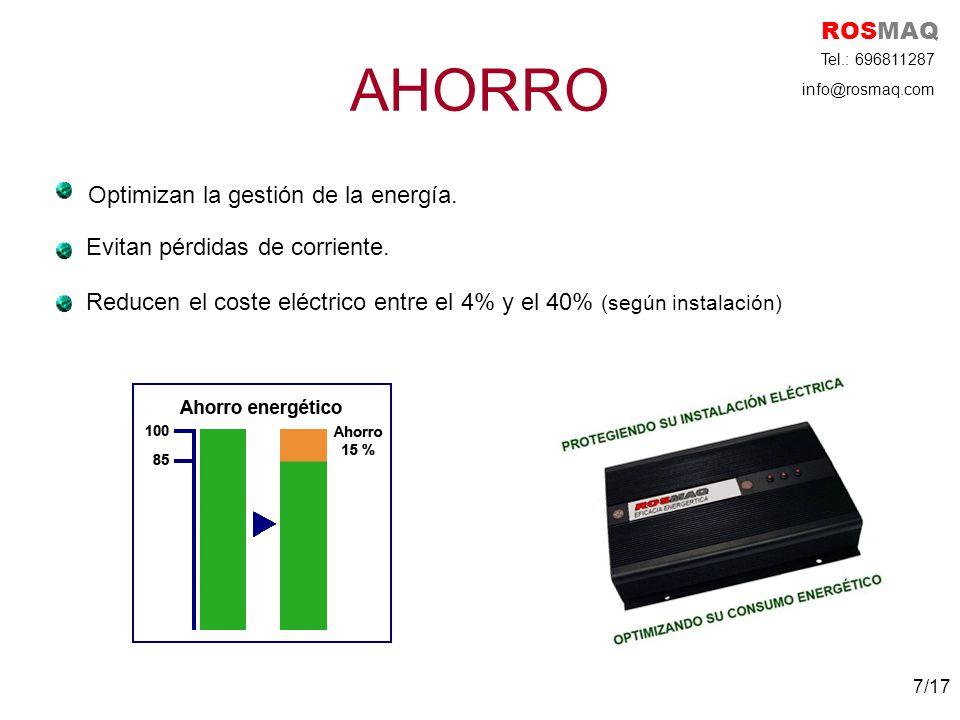AHORRO Optimizan la gestión de la energía.Evitan pérdidas de corriente.