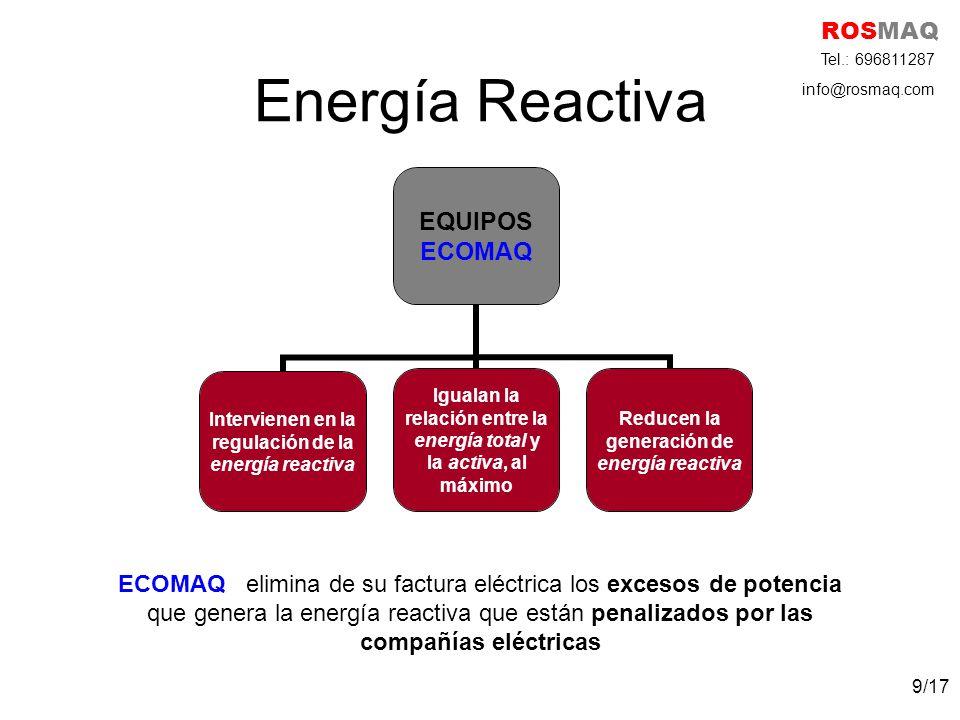 Energía Reactiva EQUIPOS ECOMAQ Intervienen en la regulación de la energía reactiva Igualan la relación entre la energía total y la activa, al máximo Reducen la generación de energía reactiva ROSMAQ ECOMAQ elimina de su factura eléctrica los excesos de potencia que genera la energía reactiva que están penalizados por las compañías eléctricas Tel.: 696811287 info@rosmaq.com 9/17