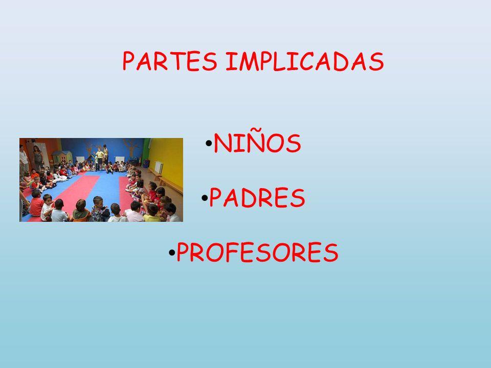 PARTES IMPLICADAS NIÑOS PADRES PROFESORES