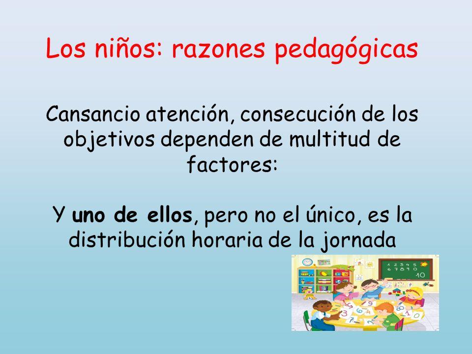 Los niños: razones pedagógicas Cansancio atención, consecución de los objetivos dependen de multitud de factores: Y uno de ellos, pero no el único, es