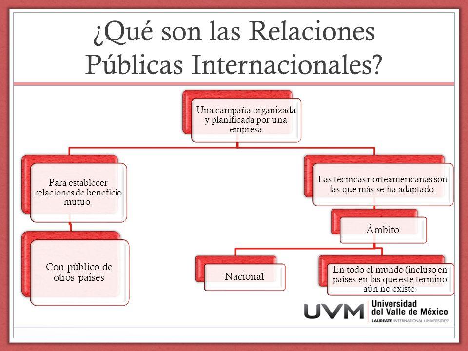 ¿Qué son las Relaciones Públicas Internacionales? Una campaña organizada y planificada por una empresa Para establecer relaciones de beneficio mutuo.
